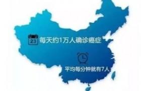 汇智 融合 创新 跨越——国际肿瘤中西融合学术交流会即将在京召开