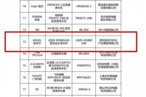 顺利通过北京消协试验检测 安吉尔靠的是什么?