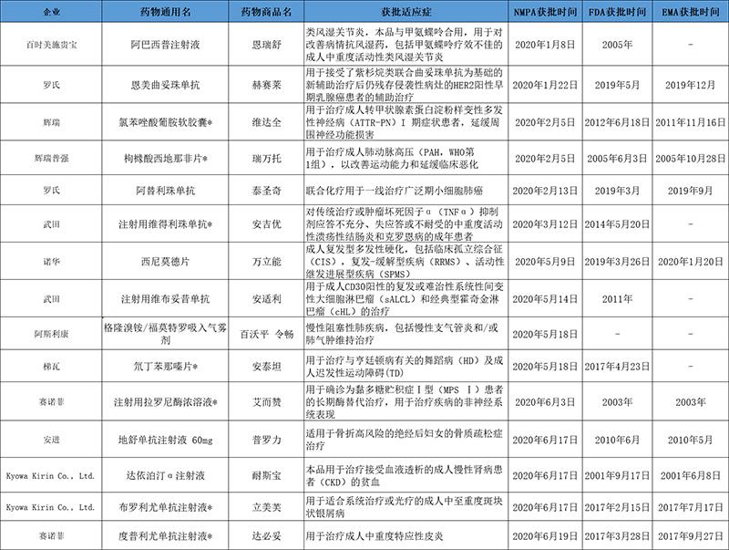 RDPAC:加快创新药引进,助力健康中国